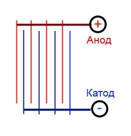 Схема-подключения-1