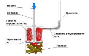 image0142